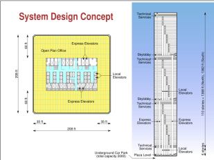 799px-World_Trade_Center_Building_Design_with_Floor_and_Elevator_Arrangment.svg