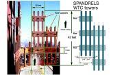 WTC spandrels_inside